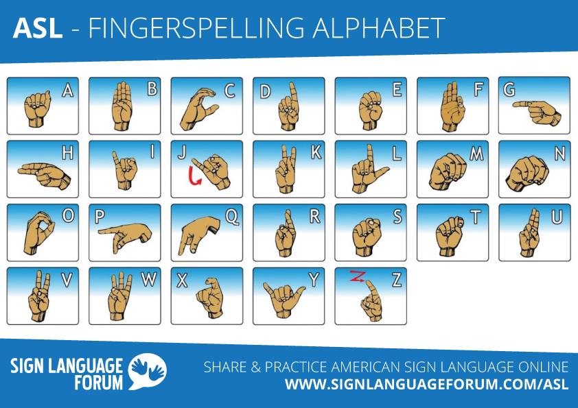 Isyarat huruf versi Amerika (ASL)