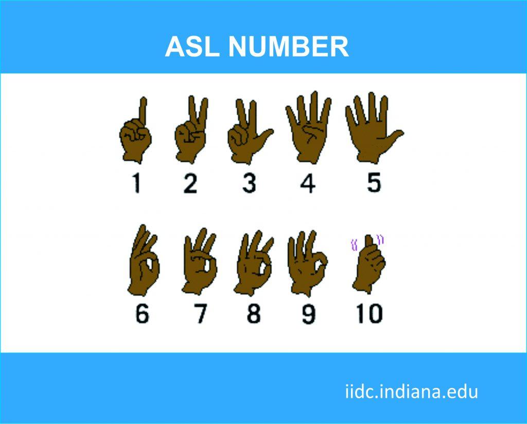 Isyarat angka versi Amerika (ASL)