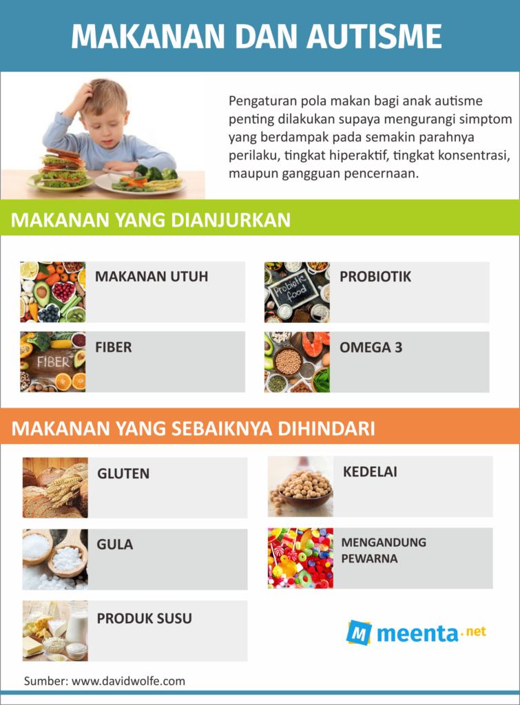 makanan anak autisme
