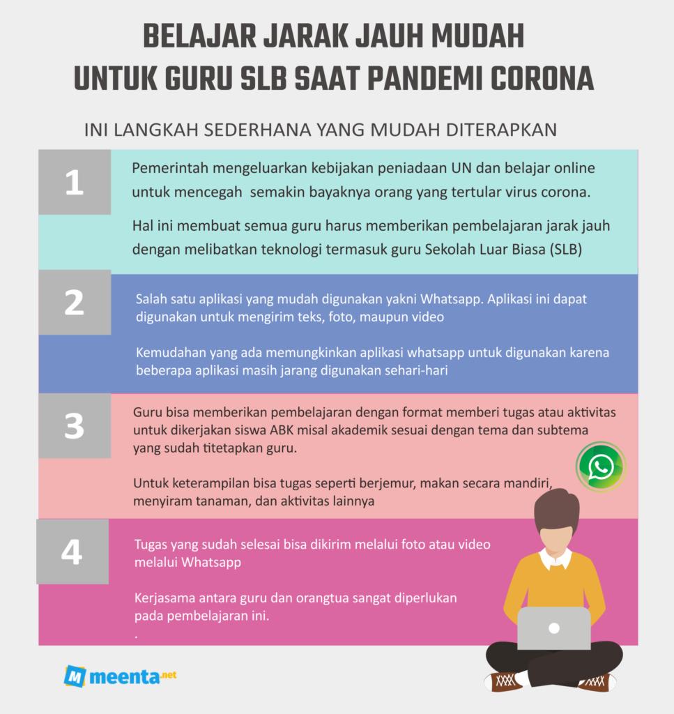 belajar online di rumah