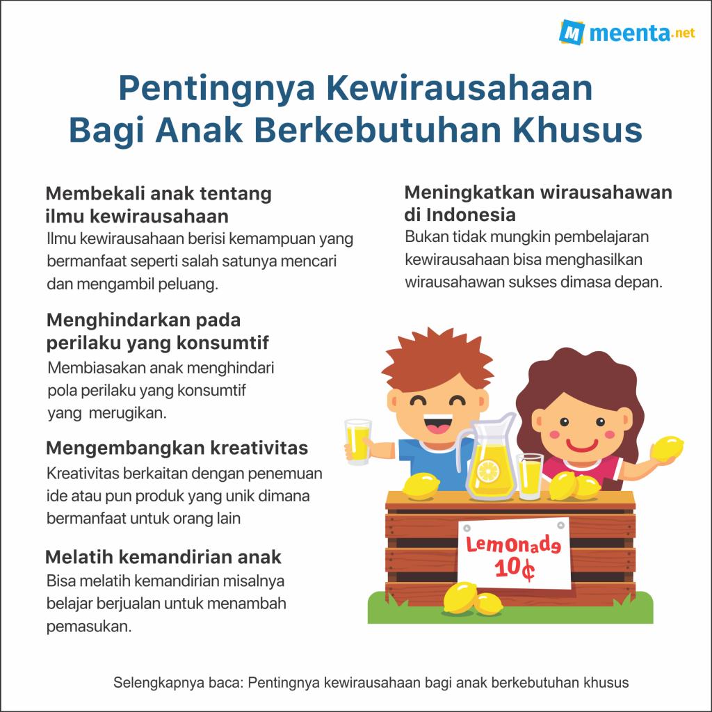kewirausahaan untuk anak berkebutuhan khusus (ABK)