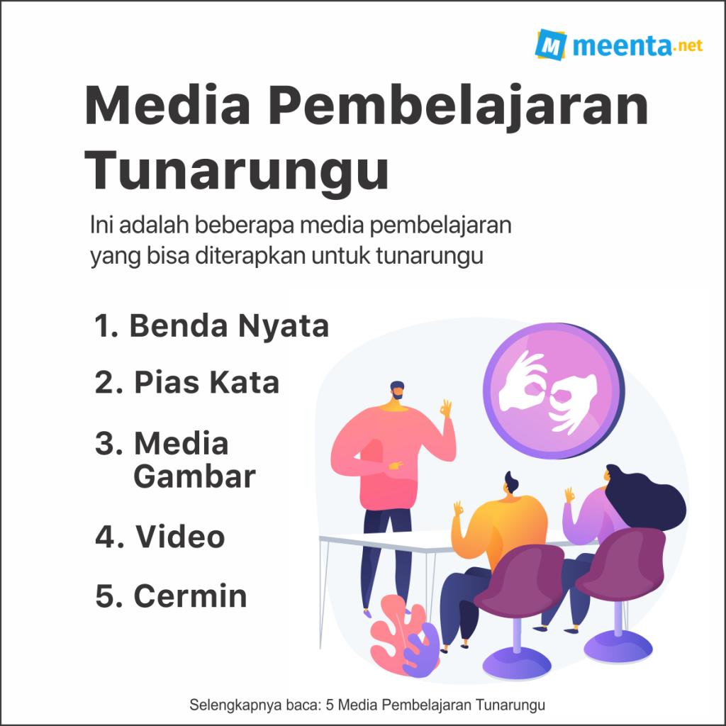 media pembelajaran tunarungu