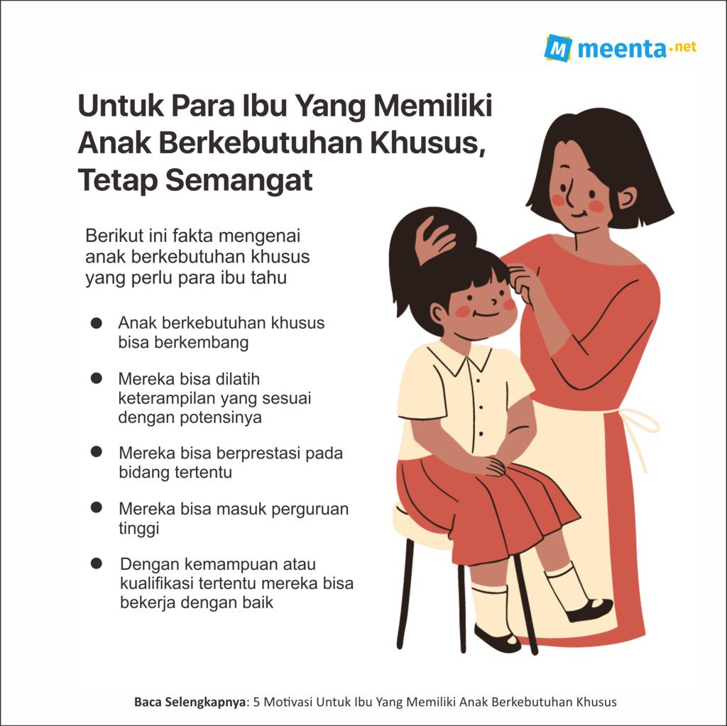 infografik fakta tentang anak berkebutuhan khusus (ABK)